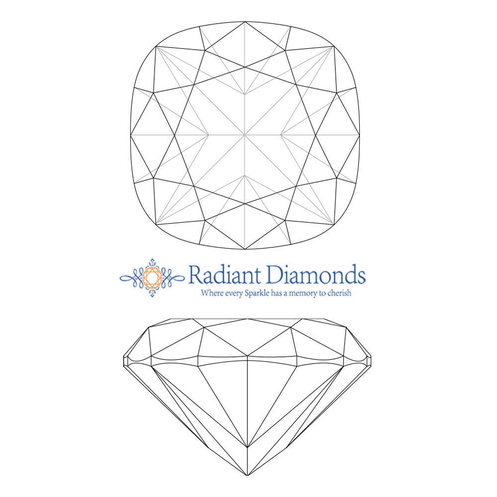 Cushion cut diamond, two view diagram